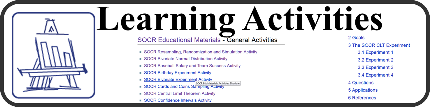 SOCR Learning Activities