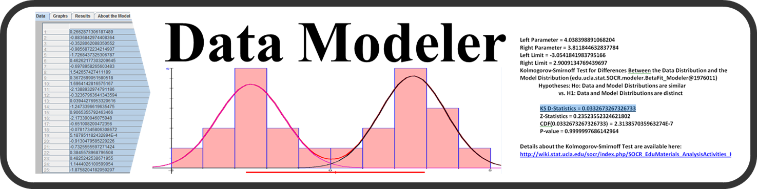 SOCR Data Modeler