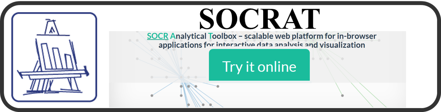 SOCR Analytical Toolbox
